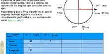 Trigonometría: 33.Razones 0º, 90º, 180º y 270º
