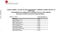 Relación provisional de solicitudes escolarización 2020/21