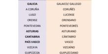 GENTILICIOS 5 DE MAYO