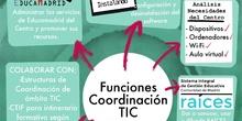 Funciones Coordinación TIC