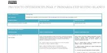 """Proyecto Interdisciplinar """"Plants growing""""  1ºPrimaria  CEIP Rufino Blanco"""