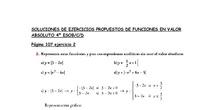 4ºBCD Soluciones ejercicios propuestos Funciones en Valor Absoluto 4º ESO BCD