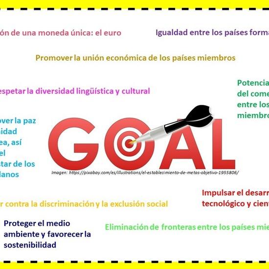 Infografía: Objetivos fundacionales de la Unión Europea