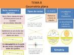 Tema 8: Geometría plana