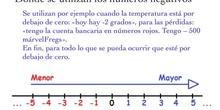 RESOLUCIÓN DE PROBLEMAS MATEMÁTICOS. 6