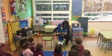 INFANTIL 3 AÑOS A. EDUCACIÓN VIAL. ACTIVIDADES