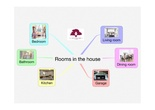 PRIMARIA 1º - INGLÉS - ROOMS IN THE HOUSE