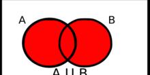 Diagrama de Venn- Unión Intersección