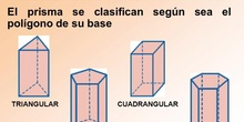 P2_MT Cuerpos geométricos: prismas
