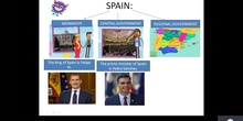ORGANIZATION OF SPAIN TEACHER INMA