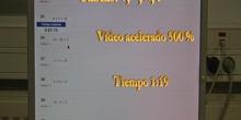Recuperación de Matemáticas para 1º, 2º y 3º de ESO con ordenador o tablet