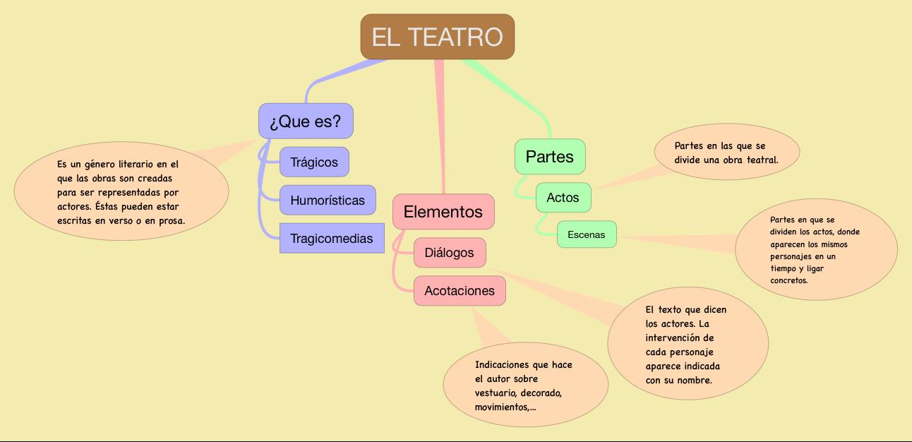 P5_LG El Teatro