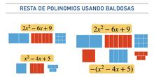 Resta de polinomios usando piezas de goma eva
