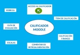 Tutorial calificador Moodle