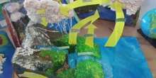 Ciclo del agua y geosfera IES Europa Rivas