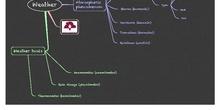 PRIMARIA 5º - CIENCIAS SOCIALES - WEATHER