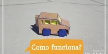 El coche eléctrico7 1ºESO
