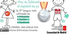 El español en cifras: infografía para Primaria