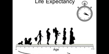 2º ESO/LIFE EXPECTANCY IN SPAIN
