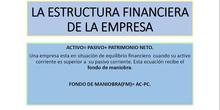 """TEMA 5: VIABILIDAD  ECONÓMICA- FINANICERA DE LA EMPRESA<span class=""""educational"""" title=""""Contenido educativo""""><span class=""""sr-av""""> - Contenido educativo</span></span>"""
