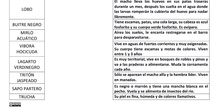 CURIOSIDADES VERTEBRADOS DEL VALLE DEL LOZOYA
