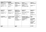 Actividades 5º primaria del 11 al 15 de mayo