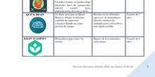 UTILIZACIÓN DIDÁCTICA DE LAS TABLETS EN EL AULA