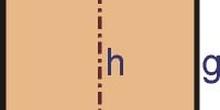 Elementos de un cilindro