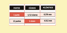 Tipometría: tabla de conversión (cícero)
