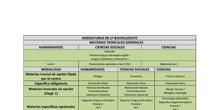 Plan de Estudios de Bachillerato IES Alpajés