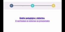 Módulo 4. Ámbito pedagógico y didáctico. El currículum en entornos no presenciales.