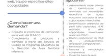 Infografía EEAACC