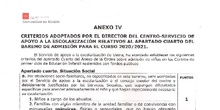 ANEXO IV. SAE 2020/21