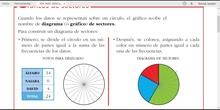 MATEMÁTICAS 5º. GRÁFICO DE SECTORES