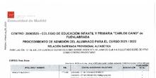 LISTA PROVISIONAL SUBSIDIARIOS-18052021122206