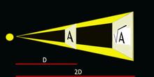 Inverso del cuadrado matemático
