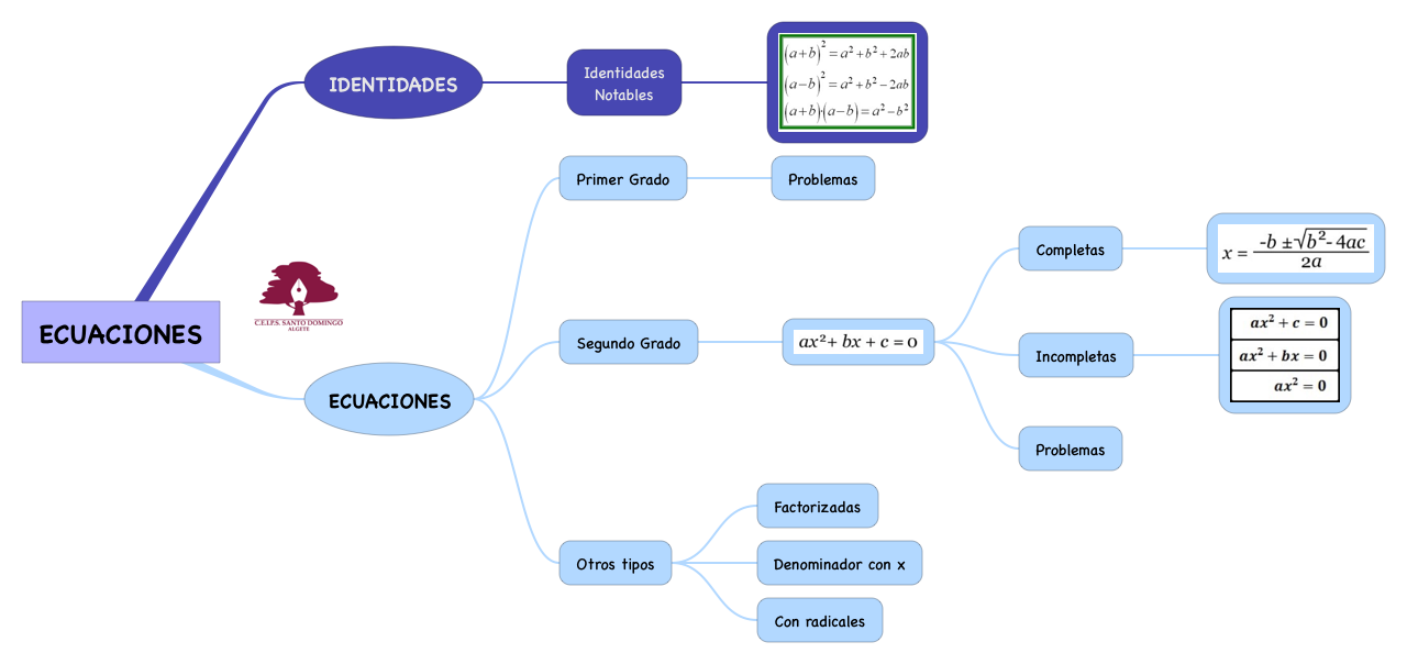 MATEMÁTICAS APLICADAS_ECUACIONES_S4