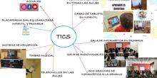 Diapositiva TICS