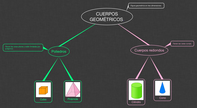 MATEMATICAS_CUERPOS GEOMETRICOS_1