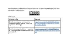 Recursos Generados PFC CEIP LA Escuela Actividad 077