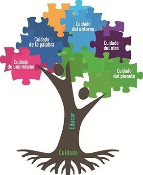 Programa de Alumnado Ayudante 1