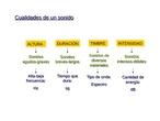 Elementos y Organización Sonora