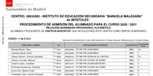 Listas subsidiarios