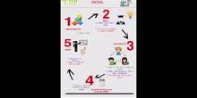 3.1. Crear una ayuda para la realización de un taller