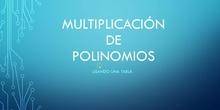 Multiplicación de polinomios, con tabla