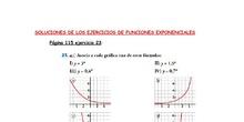 4ºESO BCD Soluciones Ejercicios Funciones Exponenciales