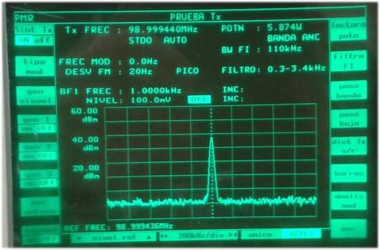 Portadora de radiofrecuencia en analizador de espectros