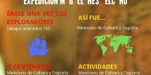 Día de la Hispanidad: Recursos para trabajar en el aula de Primaria