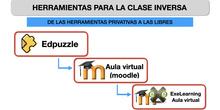 Herramientas para la clase inversa: de las privativas a las libres