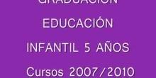 GRADUACIÓN INFANTIL 5 AÑOS- LOS PINGÜINOS